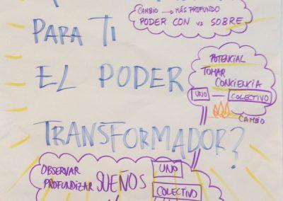 Dia 1 WC R1 Que significa para ti el poder transformador